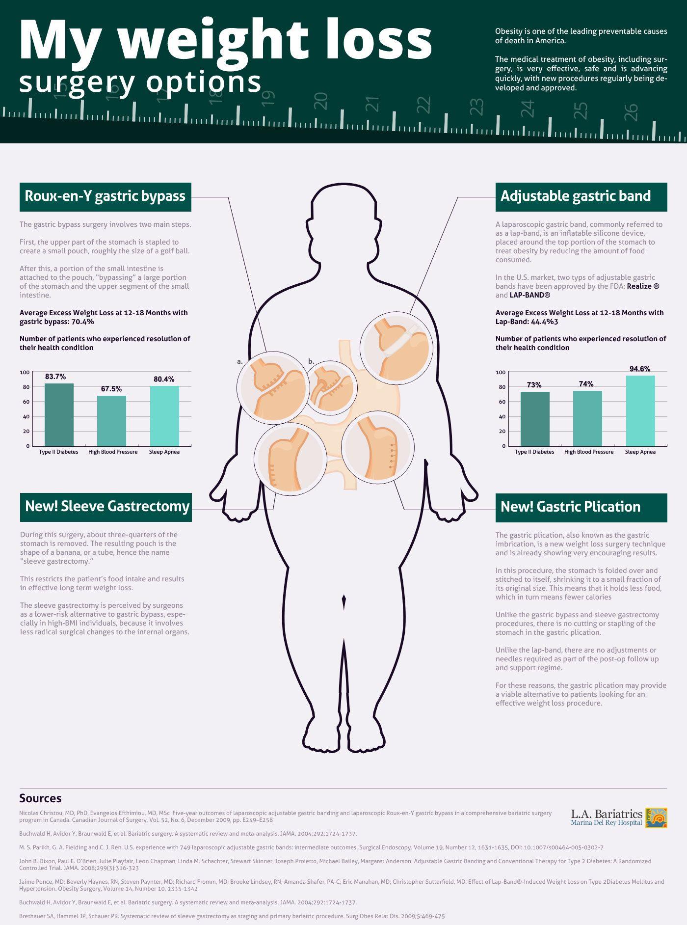 Fat burn heart rate bodybuilding image 9