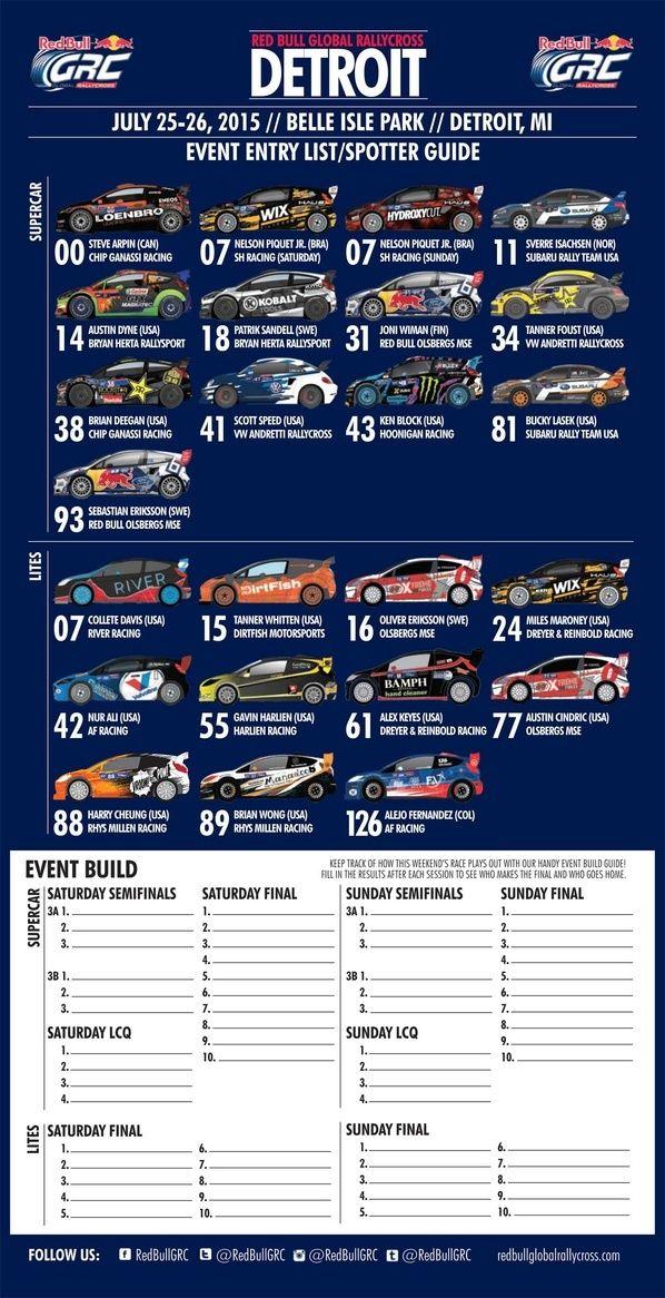Red Bull Global Rallycross News In Play Magazine Event Entry Red Bull Detroit