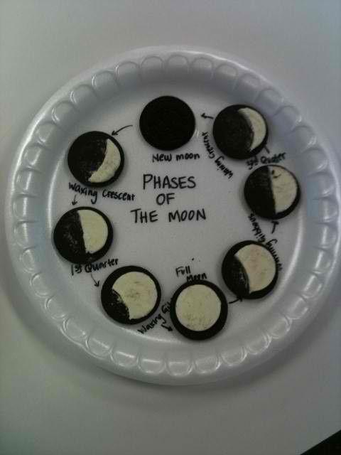 Les phases de la lune avec des Oréos