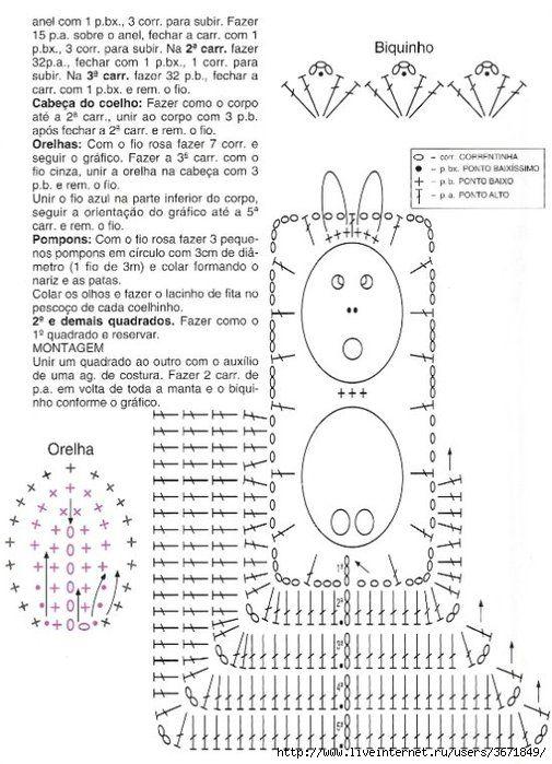 Grafico clnejo | CROCHET MANTAS | Pinterest | Manta, Tejido y Costura