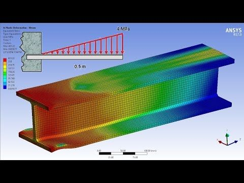ANSYS 17 0 Tutorial - Non Linear Plastic Deformation I-Beam