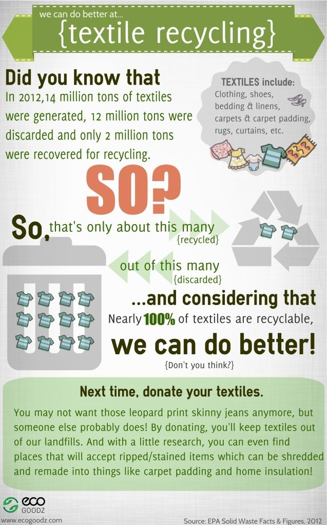 Credential Clothing In The Textile Industry Textile Recycling Recycling Facts Recycling Information