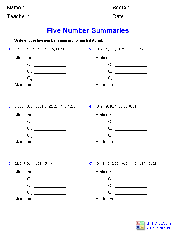 Quartile-Five-Number-Summary Worksheets | MATHS | Charts, graphs ...