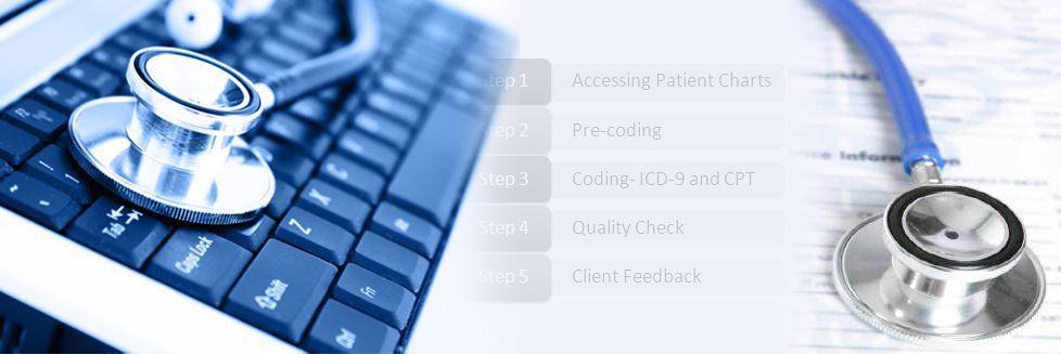 18 Best Medical Coding Analytics Images On Pinterest Medical
