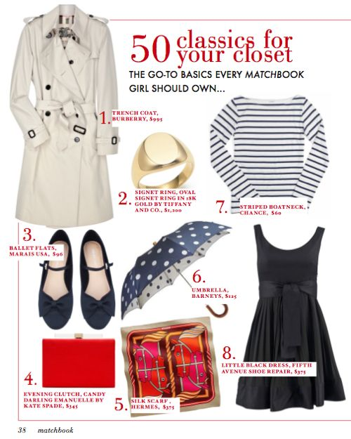 From Matchbook's premier issue -- 50 classics for your closet!