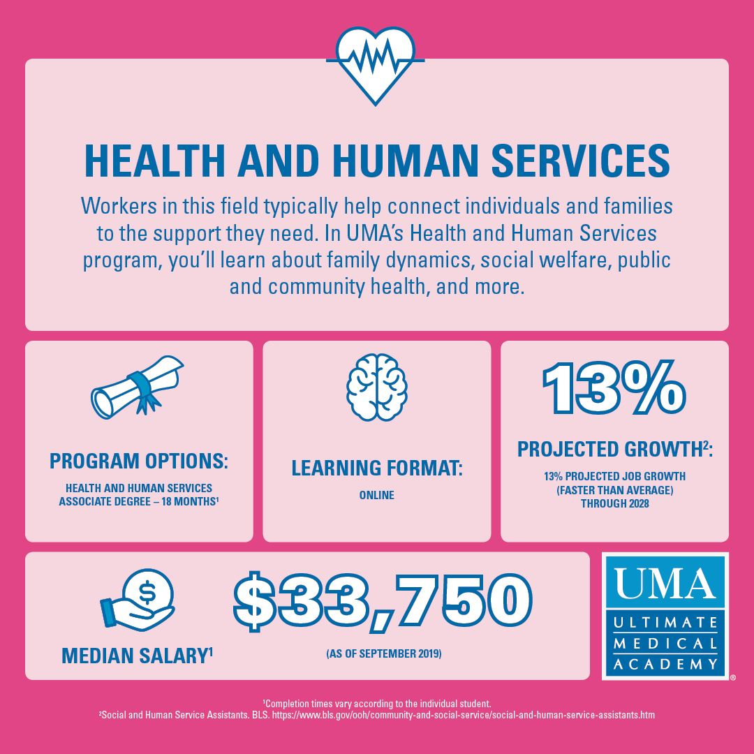 What Is Health And Human Services Human Services Degree Human Services What Is Health