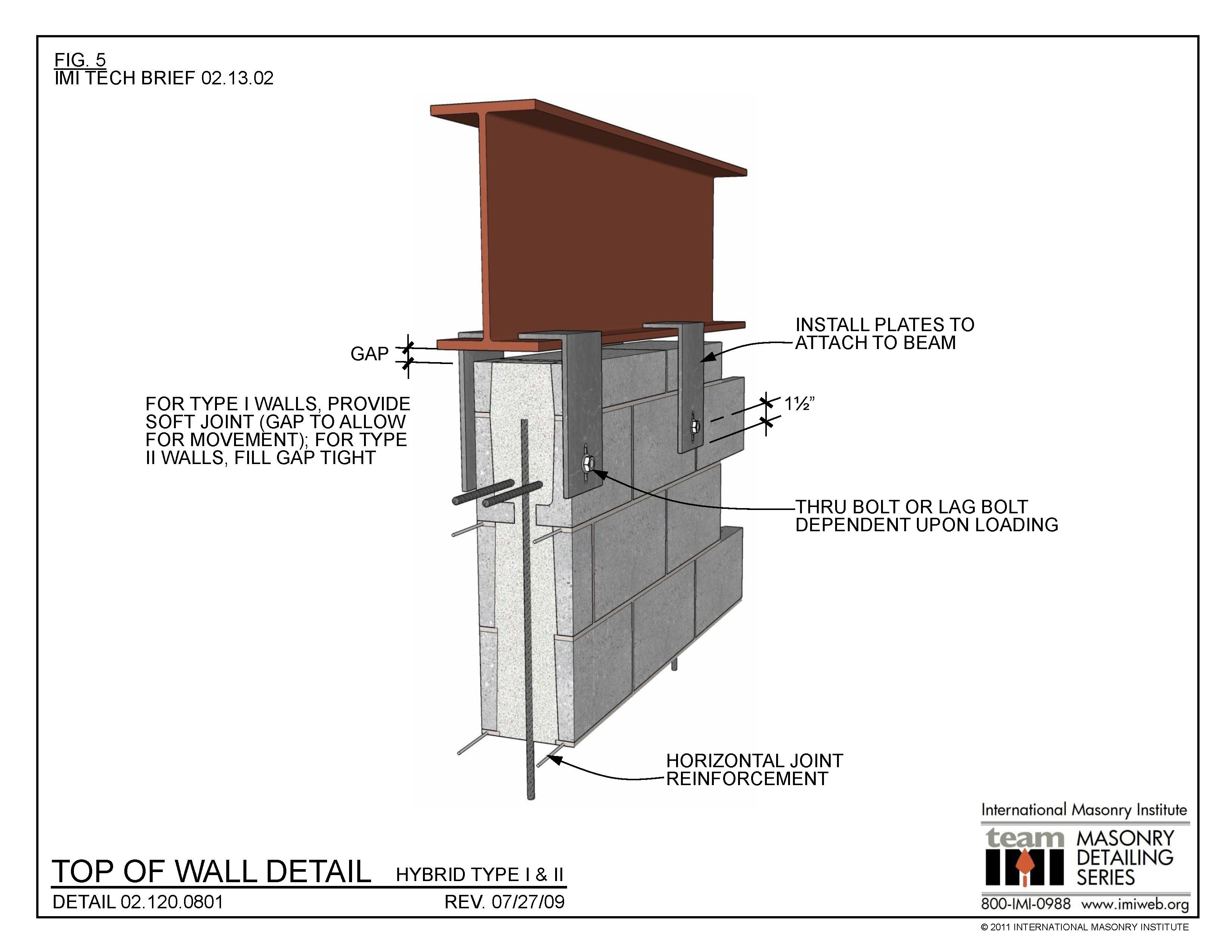Image result for wall detail
