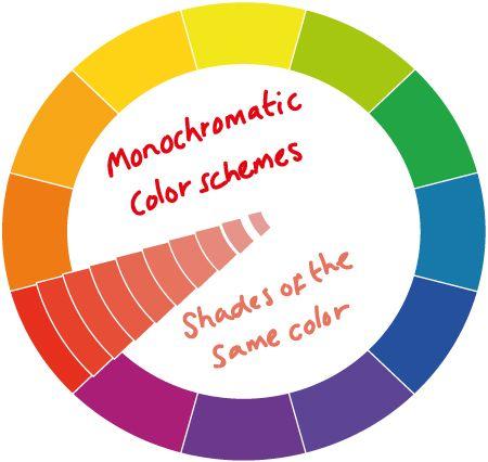 monochromatic color scheme shown on the color wheel