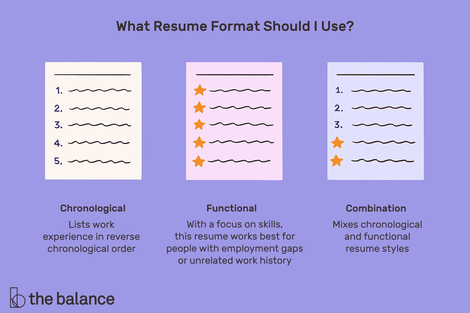 24 Request Form Template Excel In 2020 Best Resume Format