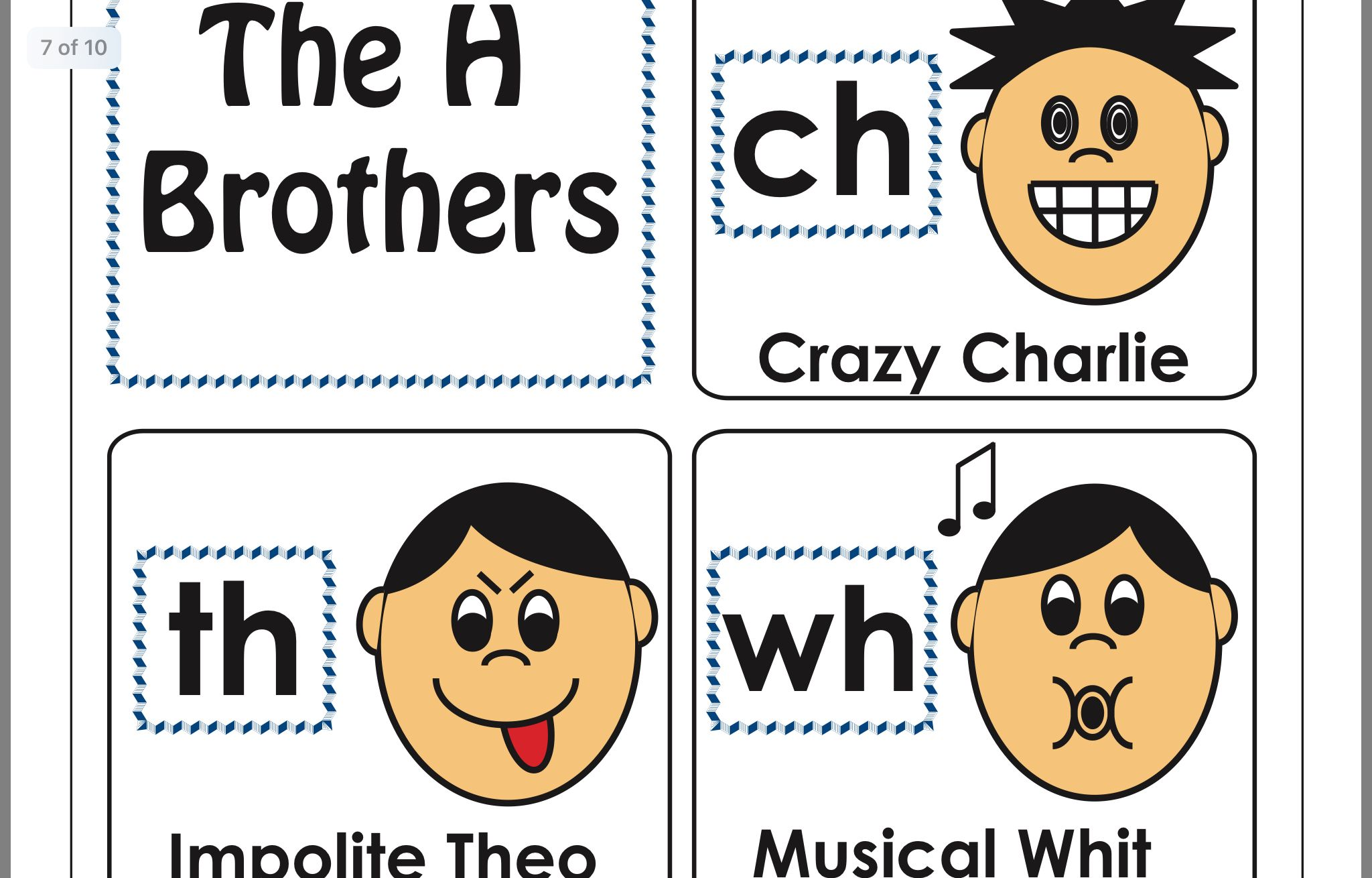 Pin By Leslie Paris Guess On Anchor Charts