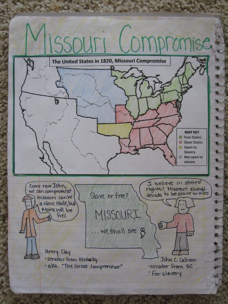 Great US History Interactive Notebook Ideas Ohmohamed Licensed - Interactive us history map