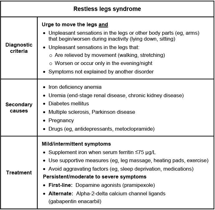 Restless Legs Syndrome May Be A Symptom Of Iron Deficiency Iron