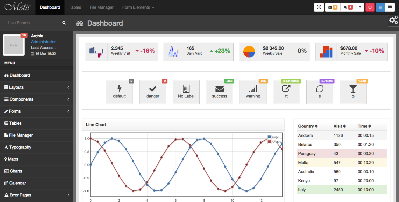 Metis free bootstrap admin dashboard template freebies for Html5 table design