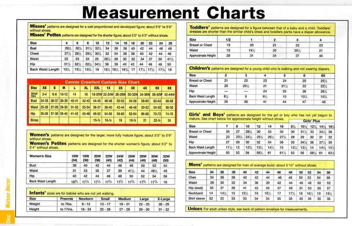 Us Measurement Conversion Chart Printable