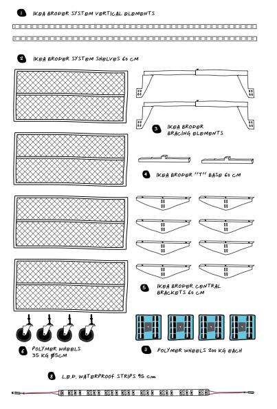 Prep Work: Our favorite aquaponic design