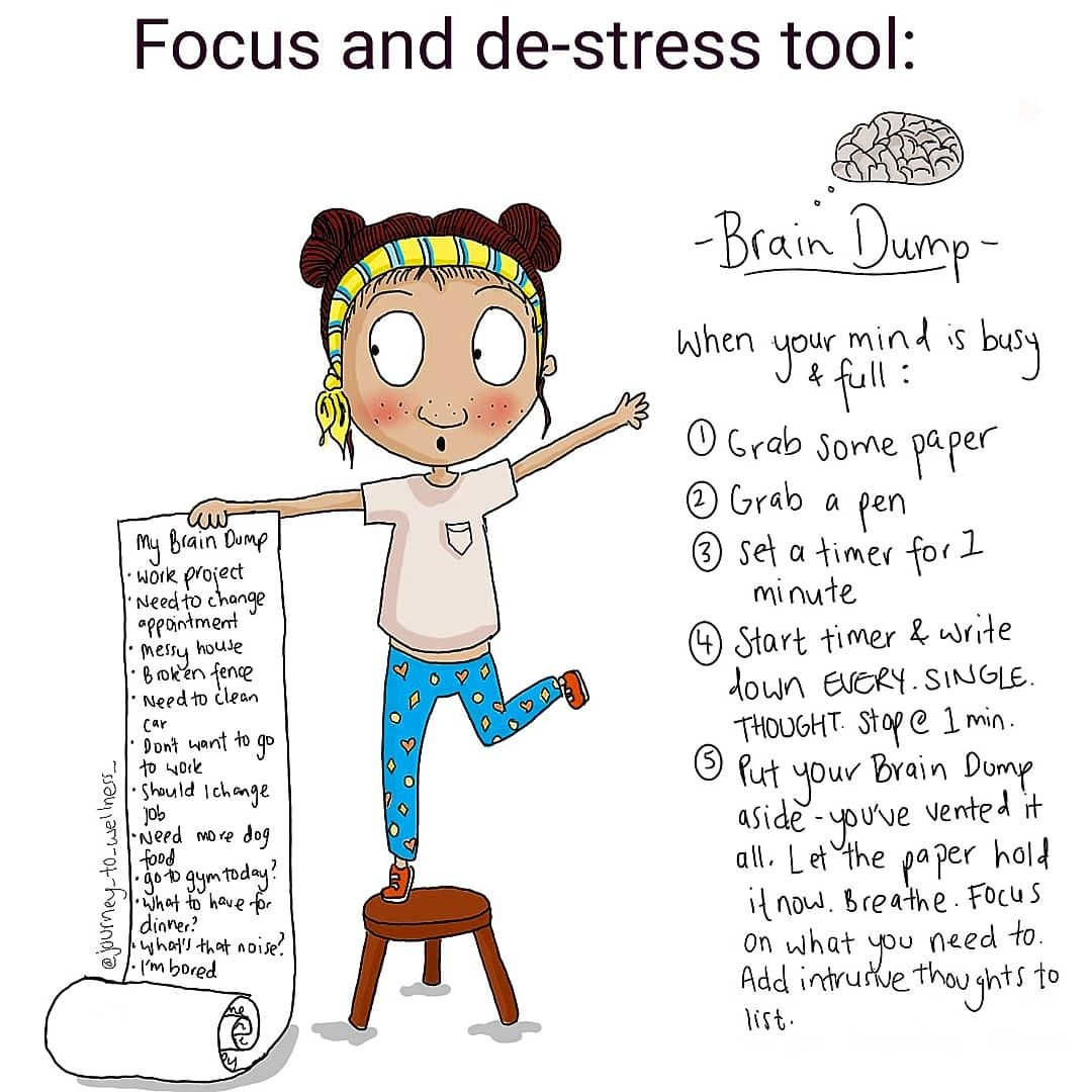 Stress And Focus Counselling Tools Life Coach Mental