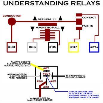 Inner Workings of A Relay Trailer wiring diagram