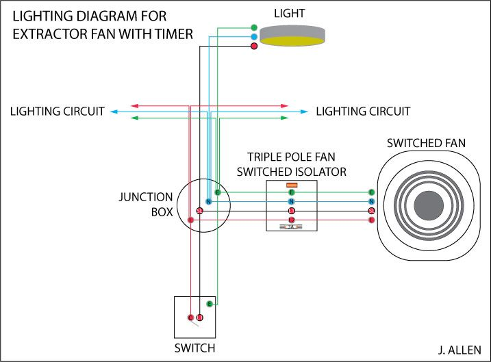 Fitting An Extractor Fan Ask A Saint London Handyman Service Extractor Fans Bathroom Extractor Fan Lighting Diagram
