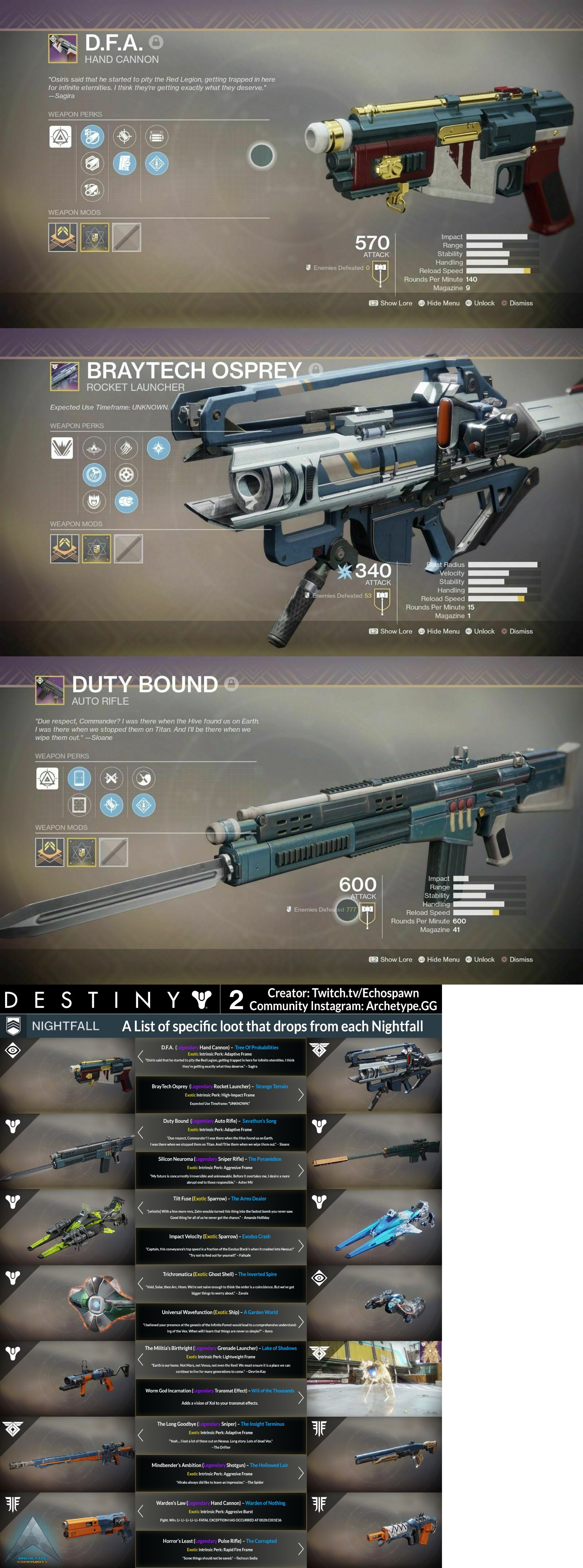 Strategy Guides and Cheats 156595: Destiny 2 Nightfall Specific Loot