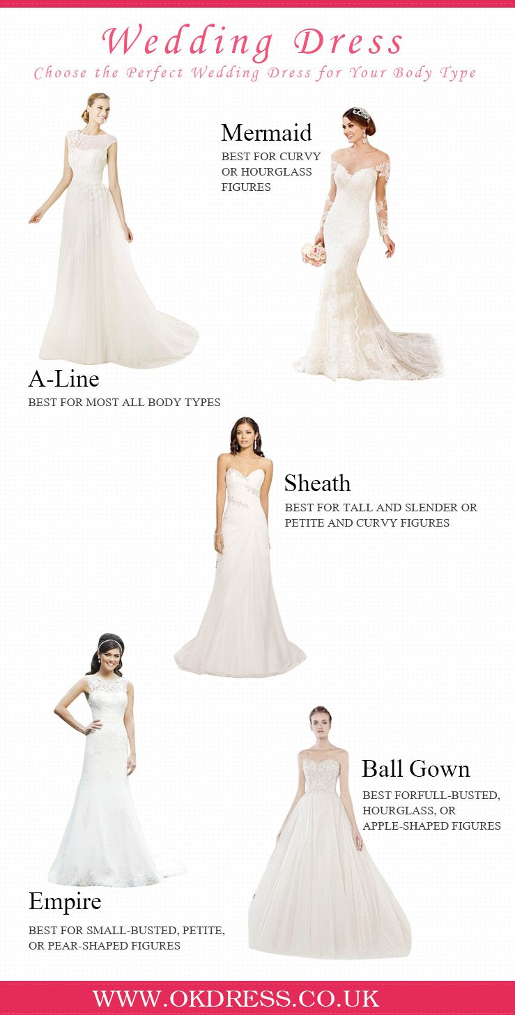 Do You Know Which Wedding Dress Fit Your Body Tpye Let Help You To Choose The Perfect Weddi Petite Wedding Dress Wedding Dress Silhouette Wedding Dress Shapes
