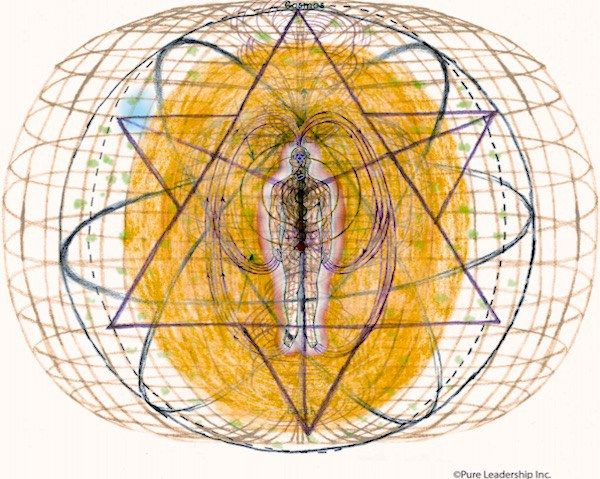 How To Use Tapping Or Eft To Relieve Energy Blocks Forever Conscious Energy Field Sacred Geometry Energy Blocks