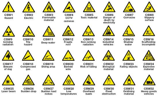 Iso Hazard Symbols Gallery Free Symbol And Sign Meaning
