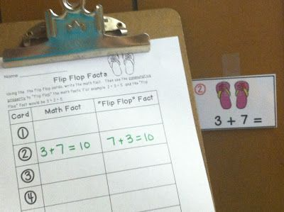 Surfin Into Summer- flip flop facts (commutative property)