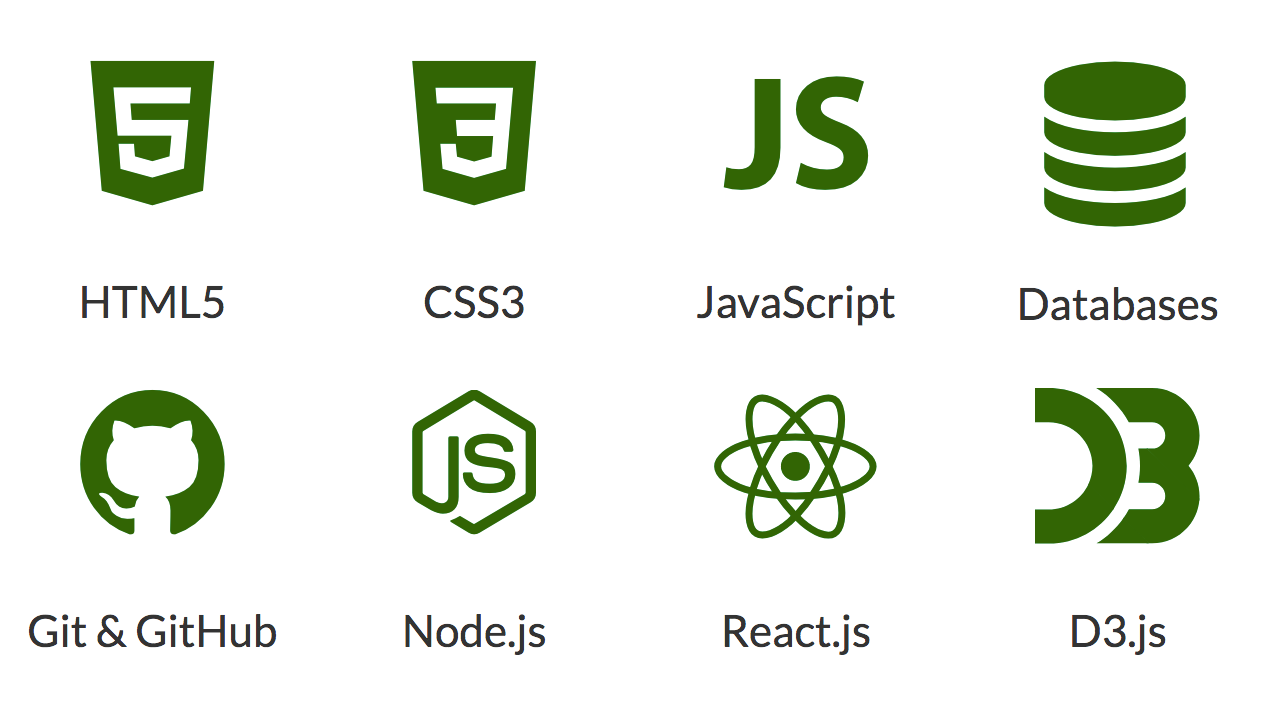 A picture of the technologies you'll learn: HTML5, CSS, JavaScript