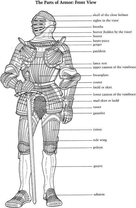 Pin on European plate armors