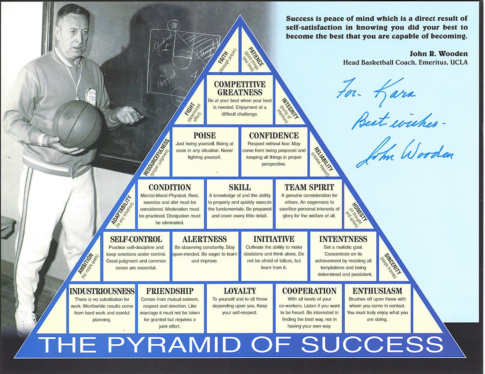 john wooden wooden on leadership In this getabstract summary, you will learn: what traits constitute coach john wooden's pyramid of leadership why he follows seven principles he learned from his father and how his.