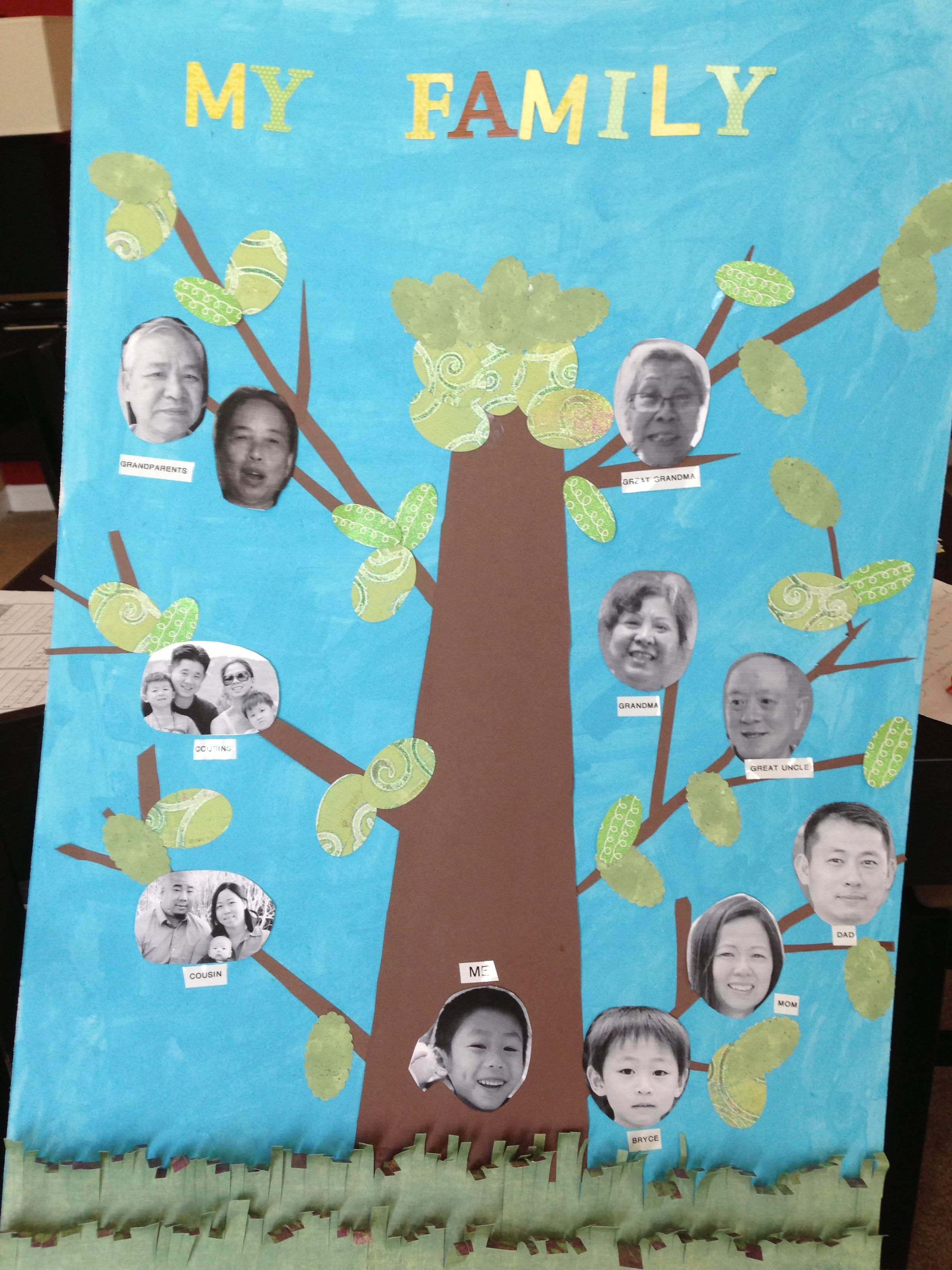 Family tree project kinder basteln pinterest kinder basteln mit kindern und basteln - Stammbaum basteln mit kindern ...