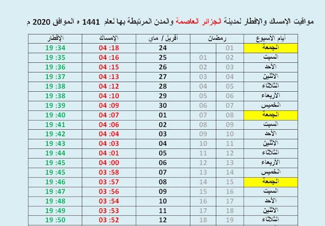 إمساكية رمضان 2020 1441 الجزائر موعد الإمساك والإفطار ومواقيت آذان الفجر والمغرب جميع الولايات دليل الوطن Map Screenshot Map Periodic Table