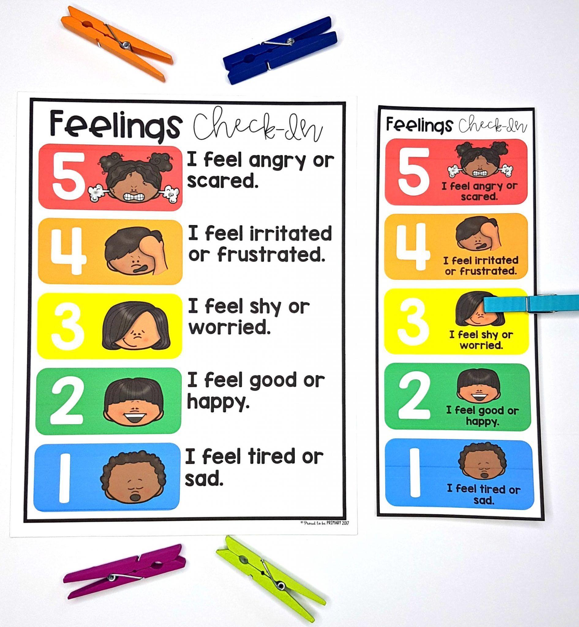 Teaching Self Regulation Skills In The Classroom