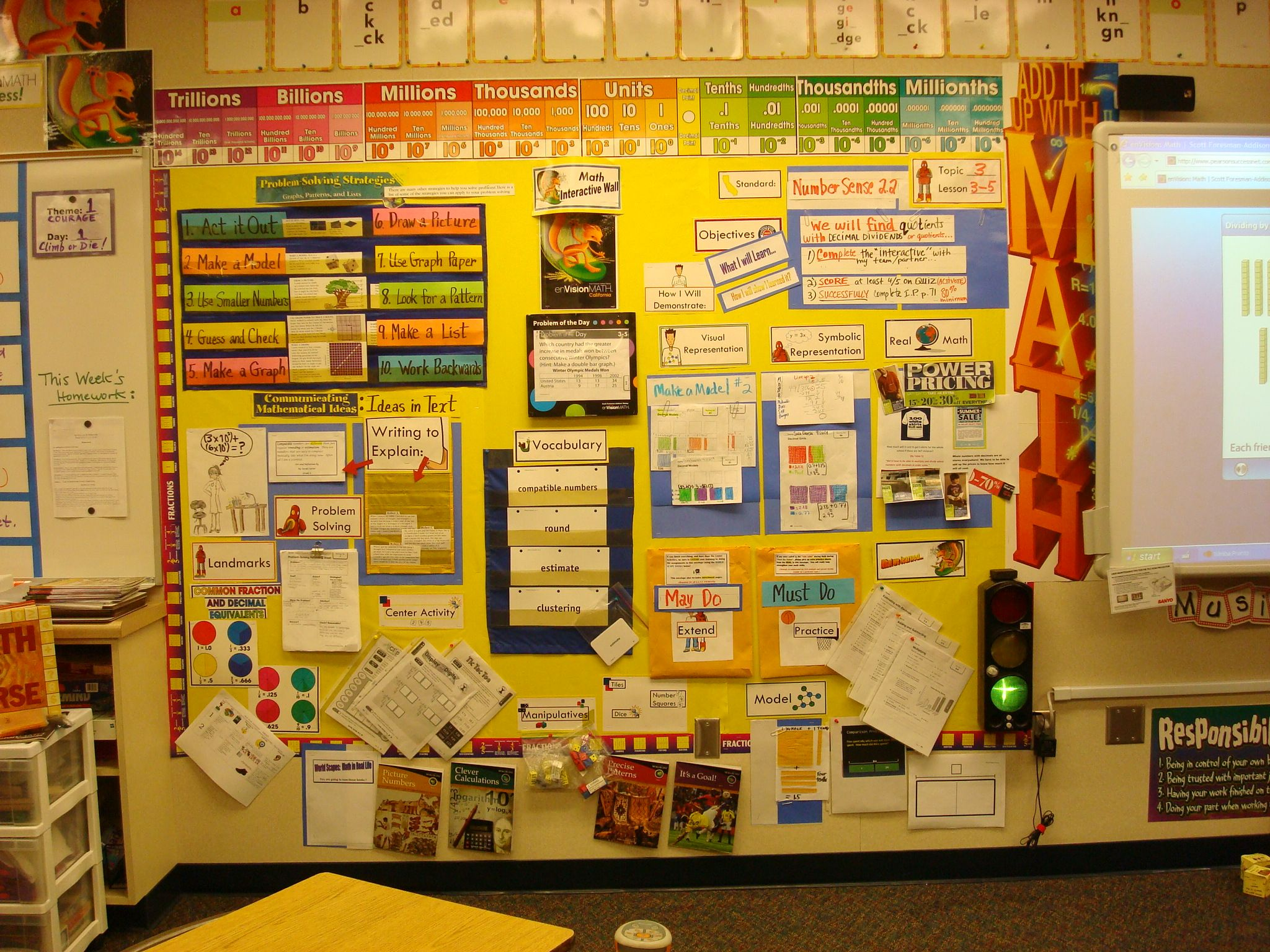 Classroom Interactive Ideas ~ Math quot focus wall idea based on envisions upper