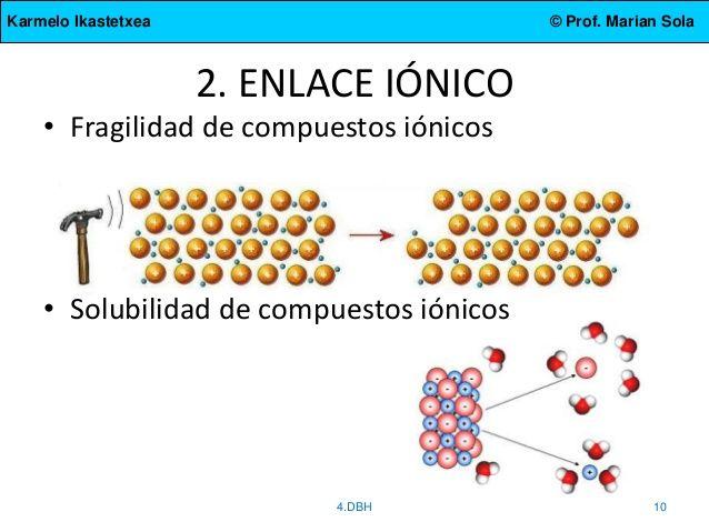 solidos ionicos propiedades - Buscar con Google Escuela - new tabla periodica de los elementos gaseosos