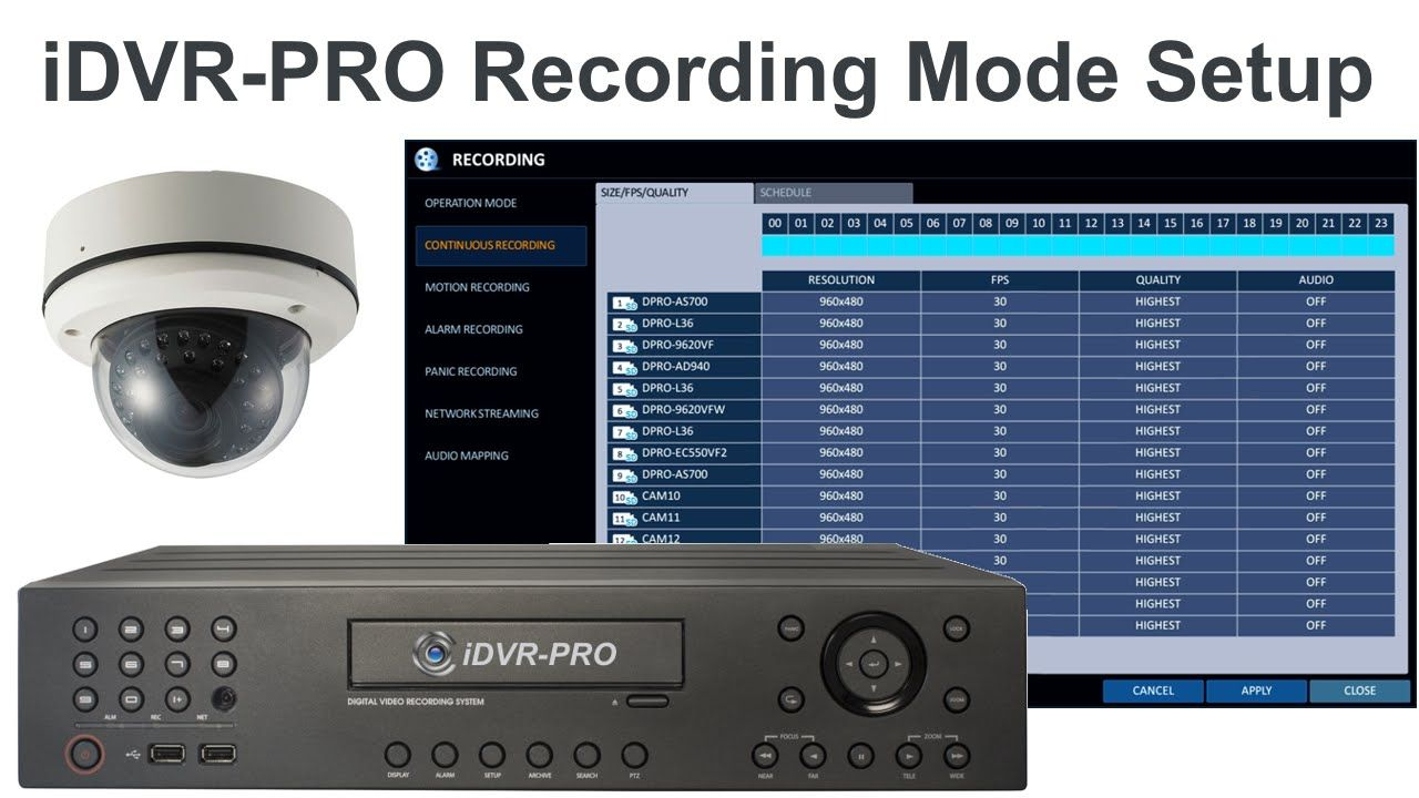 How to setup recording on iDVR-PRO surveillance DVRs  Learn more