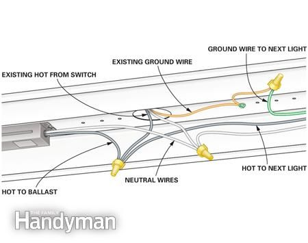 Wiring Diagram Garage Workshop Wiring Schematic Diagram