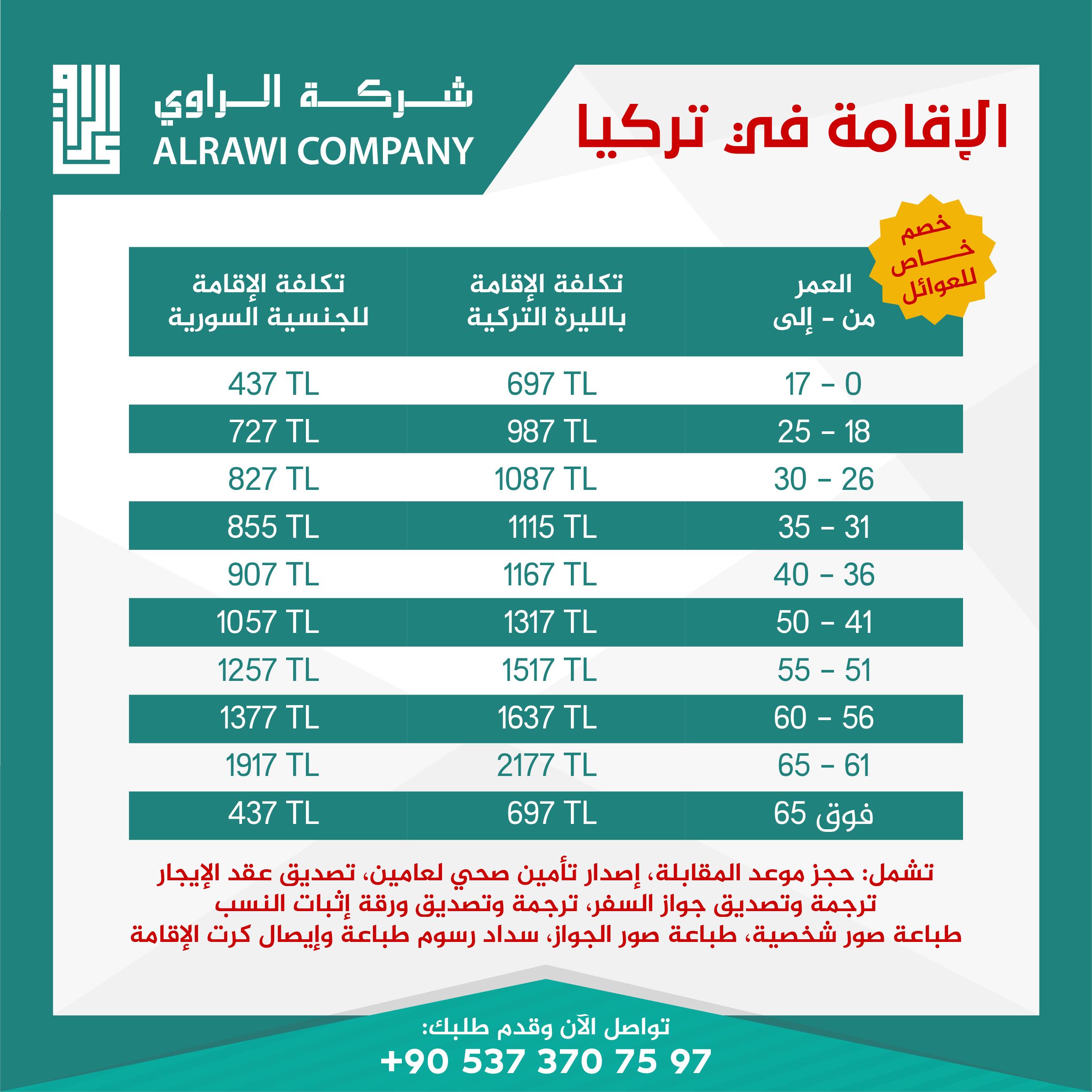 تحتاج مساعدة في تأمين متطلبات الإقامة التركية نحنا منساعدك تواصل الآن وقدم طلبك