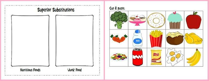 Heart Health Month Nutritious Foods vs Junk Food Printable – Sorting Worksheets for Kindergarten Printable