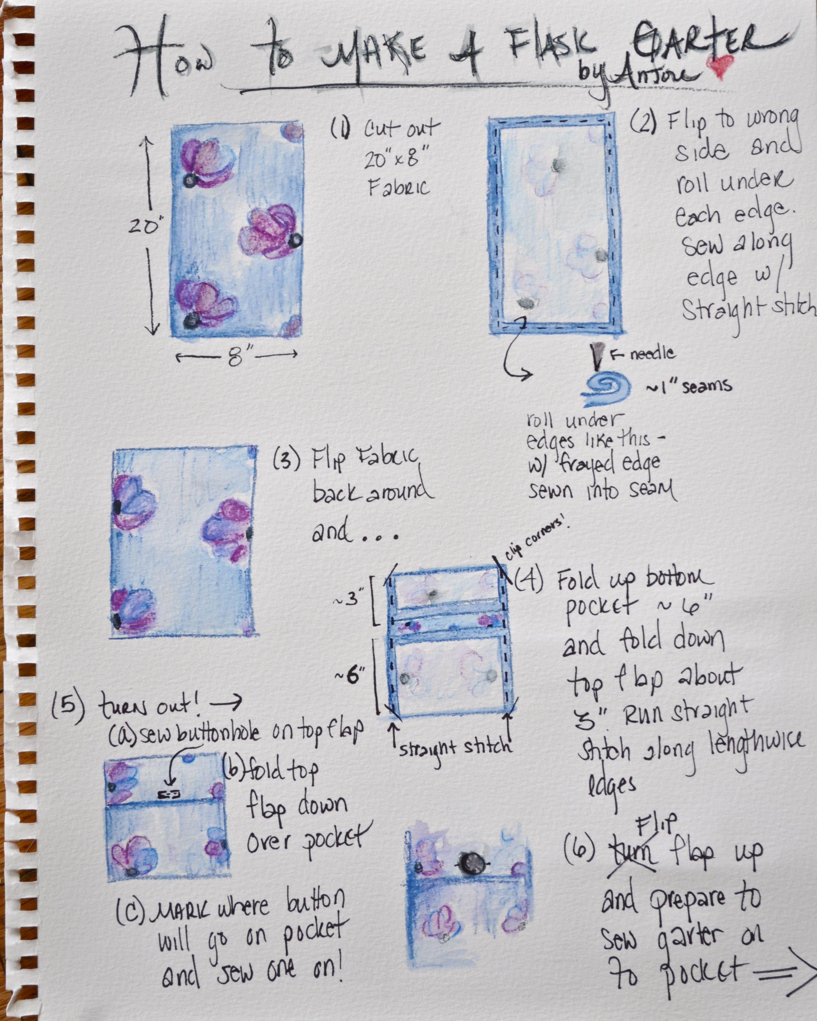 Making A Wedding Garter: DIY Flask Garter (by Anjou)
