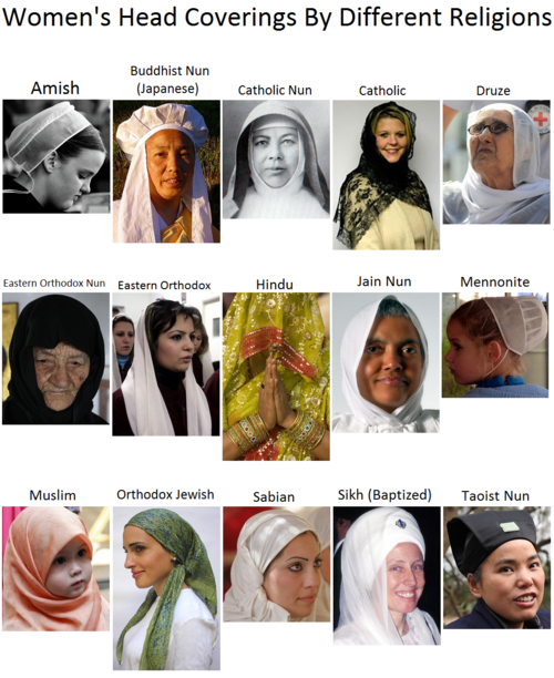 56b46f71bf99 Women s head coverings by different religions