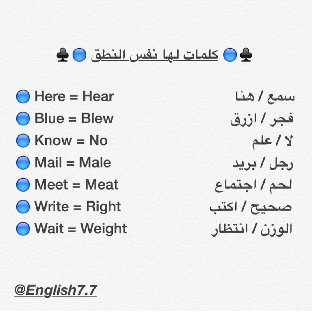 Pin By Nono Apap On تعلم الانجليزيه Learn English Words Learn English English Language Learning