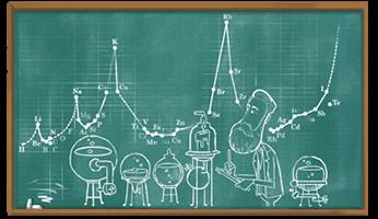 Julius Lothar Meyer S 190th Birthday Date August 19 2020 Todays Doodle Celebrates German Chemist Professor A Google Doodles Doodles Back To School Necklaces