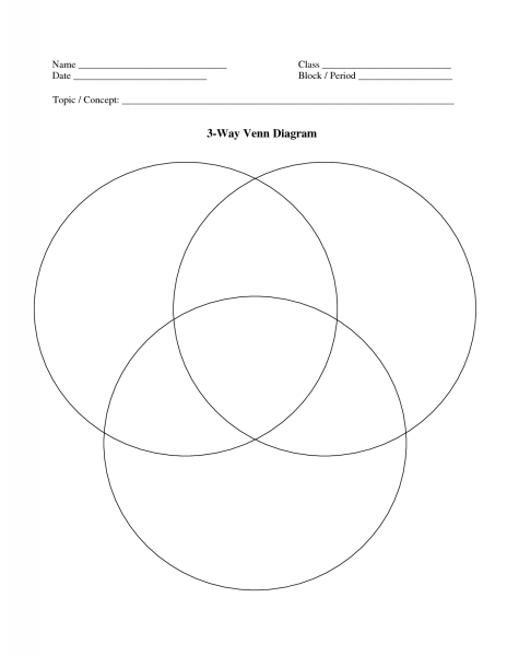 3 Venn Diagram Template School Ideas Pinterest Venn Diagram