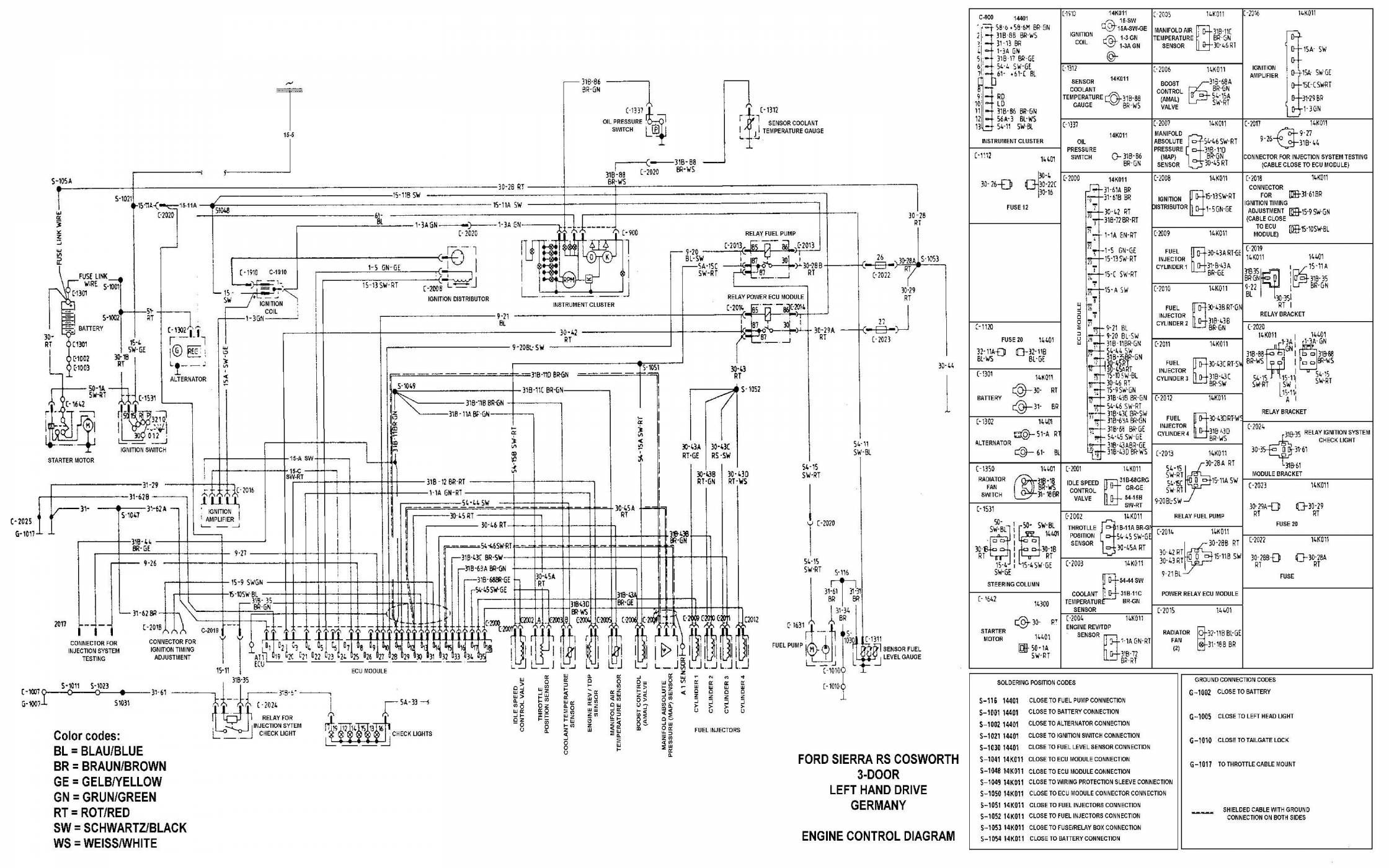 12 Fiesta St Wiring Diagram In 2020 Diagram Ford Focus Electric Furnace