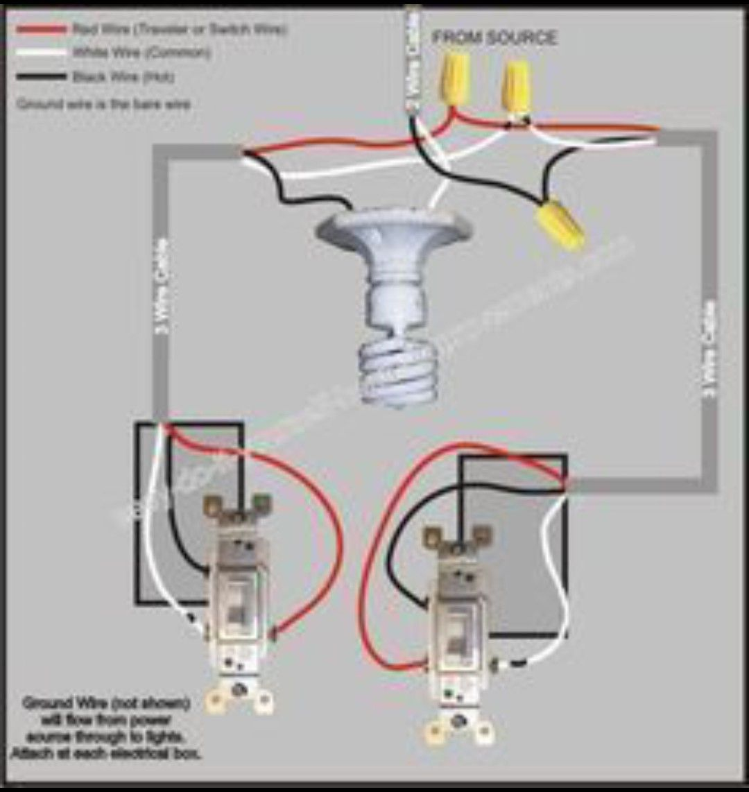 3 way switch wiring diagram [ 1080 x 1142 Pixel ]