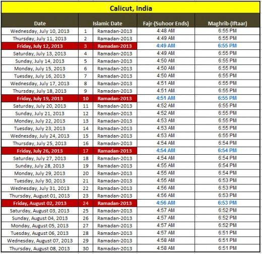 2013-ramadan-timetable-freedownload-Calicut-Karela-India