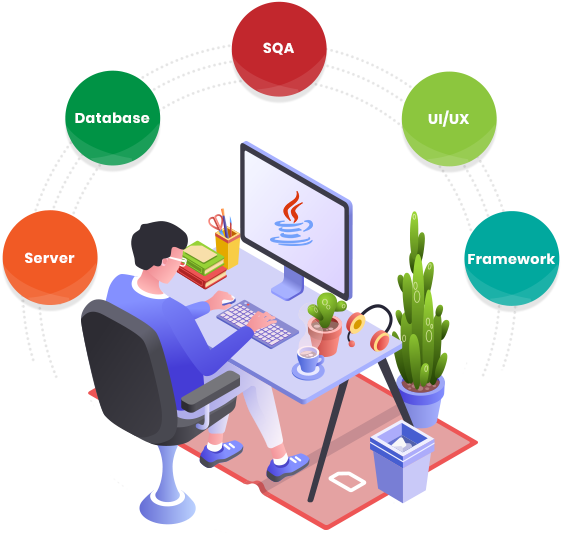 How To Become A Freelance Java Developer Di 2020