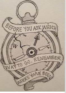 Really cool drawing of a compass