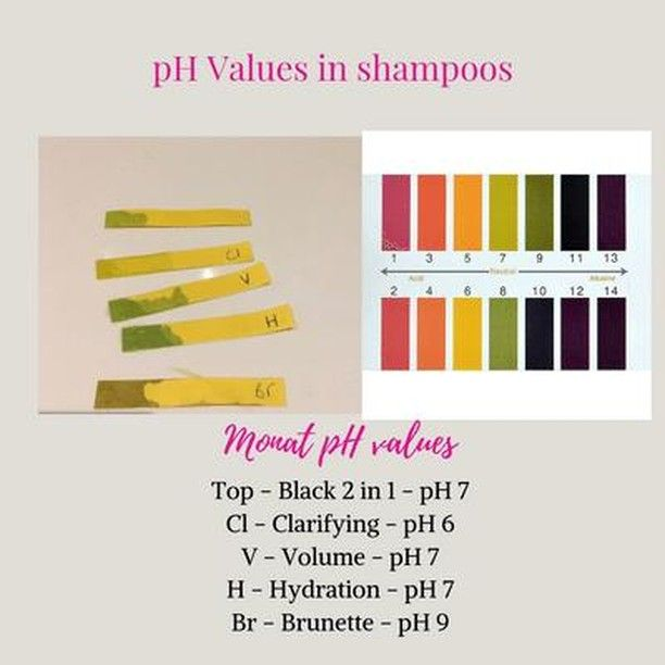 ph in shampoos and hair care ⁣ ⁣ the ph scale is a measure of